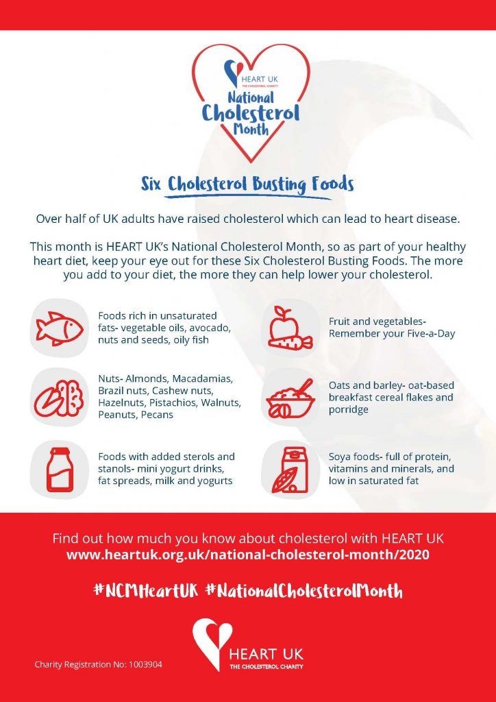 National Cholesterol Month poster
